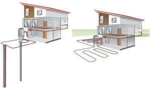 pompa-di-calore-geotermica-a-sonde-verticali-ed-orizzontali